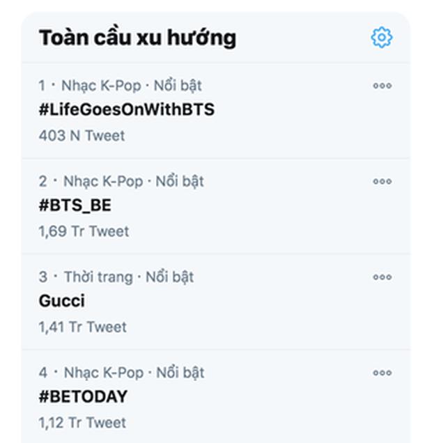 BTS sau 24h comeback: View MV để thua BLACKPINK nhưng bán được 2 triệu album trong 1 ngày thì không ai cạnh tranh nổi! - Ảnh 11.
