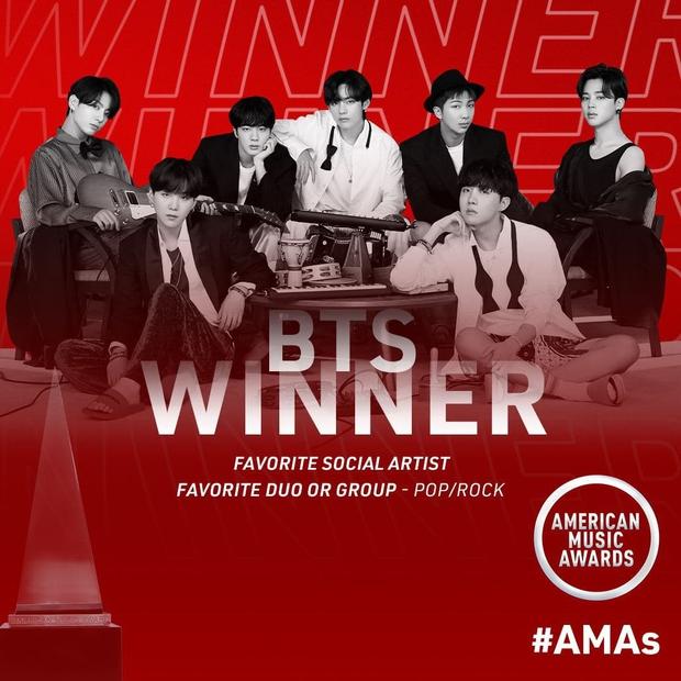 BTS đánh bại Jonas Brothers và Maroon 5 quá dễ dàng để giành chiến thắng tại American Music Awards 2020! - Ảnh 1.