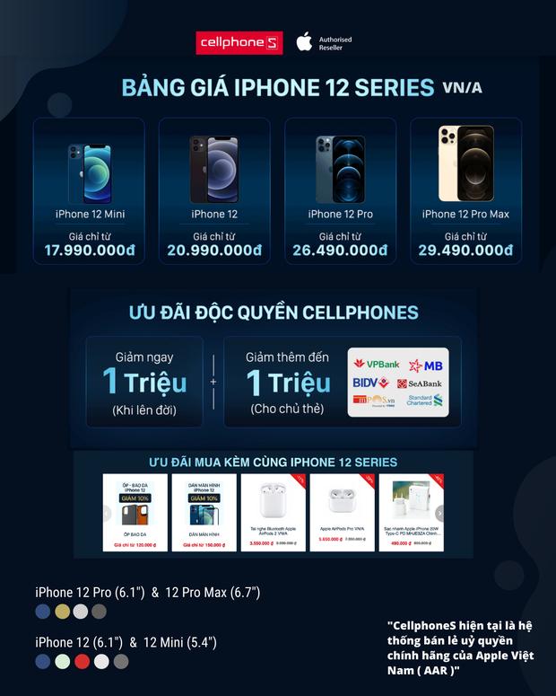 Năm nay, mua iPhone 12 chính hãng ở đâu để có giá rẻ nhất? - Ảnh 8.