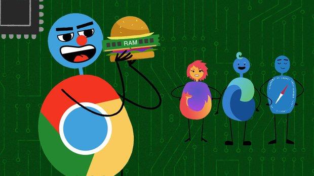 Cứ nghĩ máy tính chạy chậm, internet không ổn định, nhưng rất có thể bạn đang dùng sai trình duyệt web rồi! - Ảnh 1.