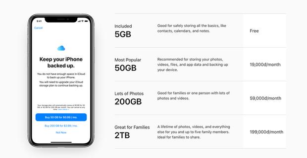 Hướng dẫn nhận 50GB dung lượng iCloud miễn phí trong 9 tháng - Ảnh 1.