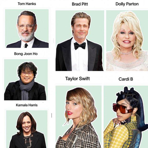 Jungkook (BTS) là idol Hàn duy nhất được tạp chí Mỹ danh giá gọi tên bên cạnh Brad Pitt, Taylor Swift, chuyện gì đây? - Ảnh 3.