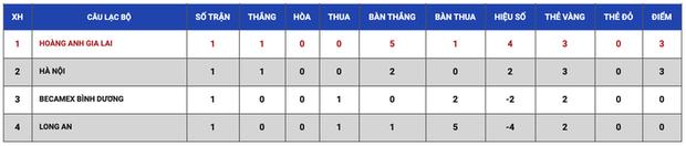 Học viện Nutifood thắng huỷ diệt 9-0 ở VCK U17 Cúp quốc gia 2020 - Ảnh 11.