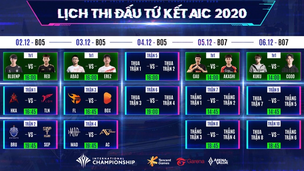 Bất ngờ: ADC, Lai Bâng đều sẽ không thi đấu 1vs1 tại AIC 2020 - Ảnh 1.