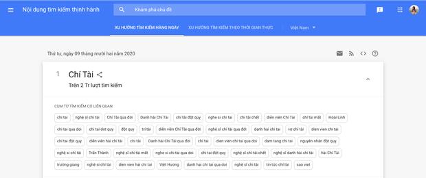 Từ khoá Chí Tài lọt top với hơn 2 triệu lượt tìm kiếm trên Google - Ảnh 1.
