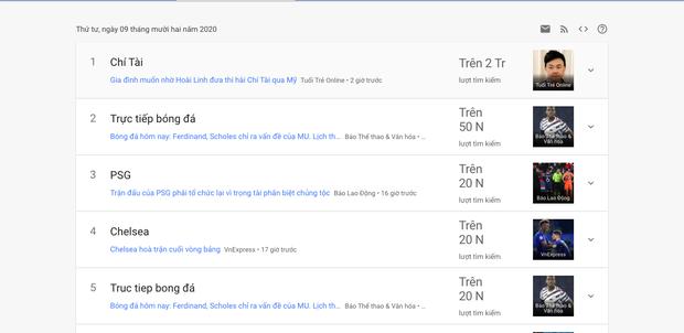 Từ khoá Chí Tài lọt top với hơn 2 triệu lượt tìm kiếm trên Google - Ảnh 3.