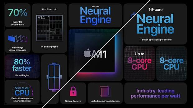 Liệu Apple sẽ gom iOS, iPadOS và macOS vào một hệ điều hành thống nhất? - Ảnh 3.