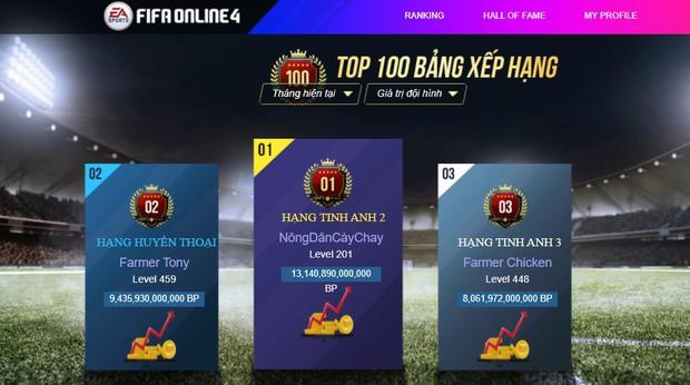Đại gia FIFA Online 4 tiếp tục đốt tiền vào game, bất ngờ tạo ra siêu phẩm mà mọi game thủ đều thèm muốn! - Ảnh 1.