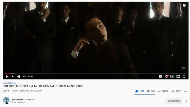 Sau 24h ra mắt, Chúng Ta Của Hiện Tại vẫn thuộc top MV khủng của Vpop nhưng lại hụt hơi so với các sản phẩm trước của Sơn Tùng M-TP - Ảnh 2.