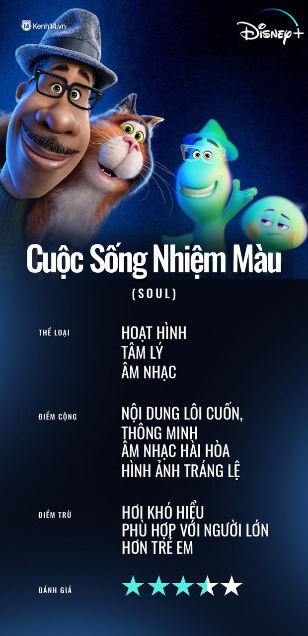 Soul: Bom tấn hoạt hình người lớn của Pixar, lại có pha đổi hồn người-mèo chỉ một nốt nhạc xem mà sốc - Ảnh 8.