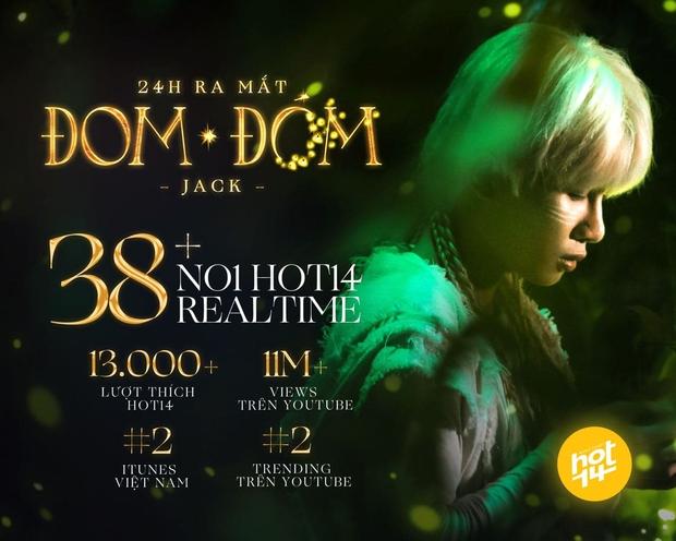 MV Đom Đóm sau 24 giờ ra mắt: Không giúp Jack phá được kỉ lục nào, thành tích chỉ dừng ở vị trí số 2 - Ảnh 5.