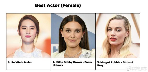 Lưu Diệc Phi vượt mặt quái nữ Harley Quinn, giật giải thưởng nữ chính xuất sắc nhất kỳ ghê! - Ảnh 2.