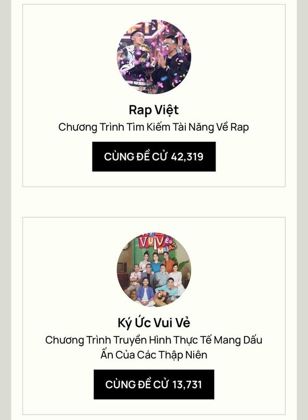 Rap Việt dẫn đầu đề cử TV show của năm tại WeChoice với số phiếu áp đảo, Ký Ức Vui Vẻ bất ngờ vươn lên hạng 2 - Ảnh 2.