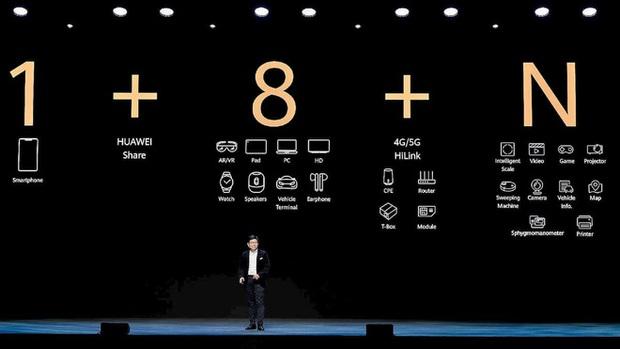 Mẹo làm giàu mới ở Trung Quốc: Nếu muốn kiếm tiền, hãy tích trữ điện thoại Huawei - Ảnh 4.