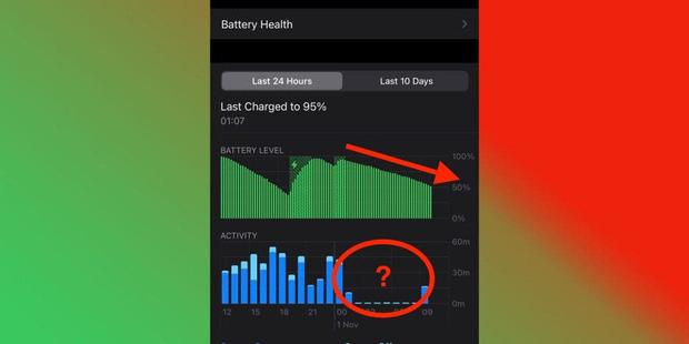 iPhone 12 nướng pin dữ dội ngay cả khi không bật mạng, cộng đồng iFan hoang mang - Ảnh 3.