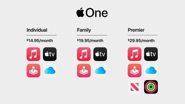 Apple vẫn coi người dùng Việt là con ghẻ, rất nhiều dịch vụ và tiện ích hay ho không khả dụng tại Việt Nam? - Ảnh 4.