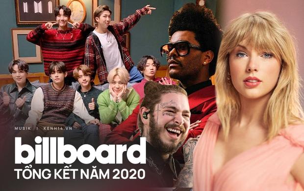 Billboard ra mắt loạt BXH cuối năm: Taylor Swift thống trị nữ nghệ sĩ, BTS xếp trên Ariana Grande và Lady Gaga, The Weeknd gỡ gạc danh dự! - Ảnh 1.