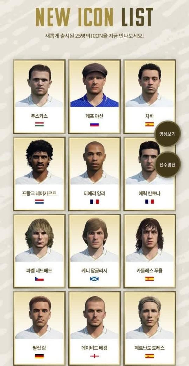 Hàng loạt ICON mà game thủ ước ao đã cập bến FIFA Online 4: Beckham, Torres... đều có đủ - Ảnh 1.