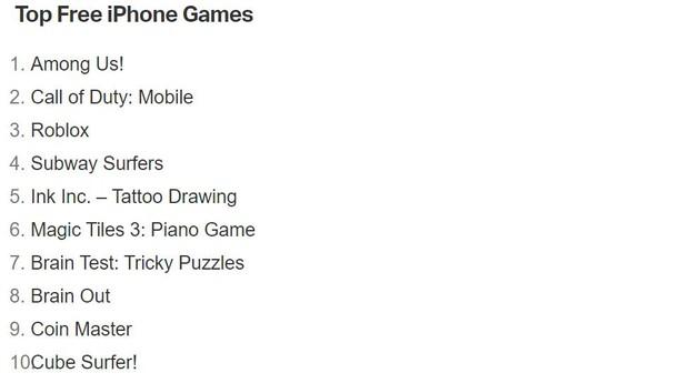 Khó tin: Trò chơi bị hắt hủi tại Việt Nam lại chiếm vị trí thứ 2 trong top 10 game được tải nhiều nhất trên App Store - Ảnh 1.