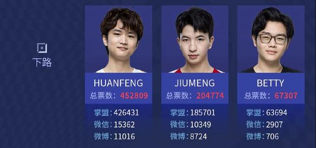 LMHT: Áp lực vì drama cắm sừng bạn gái cũ, SN.Huanfeng từ bỏ giải LPL All-Star 2020 - Ảnh 4.