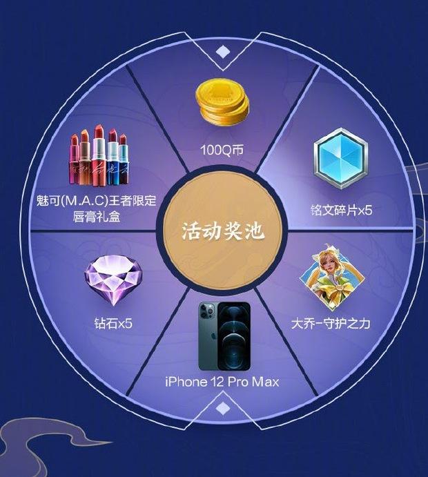 Góc chơi lớn: streamer tặng fans một núi iPhone 12 và vô số quà tặng với giá trị lên đến 50 tỷ - Ảnh 5.