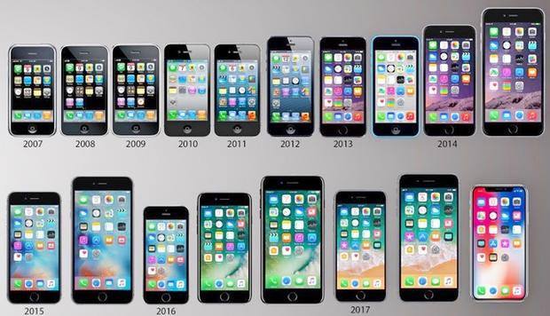 Thập kỷ thương trường 201X - Thập niên của iPhone: Apple đã tạo ra cuộc cách mạng tỷ đô thay đổi thế giới như thế nào? - Ảnh 2.