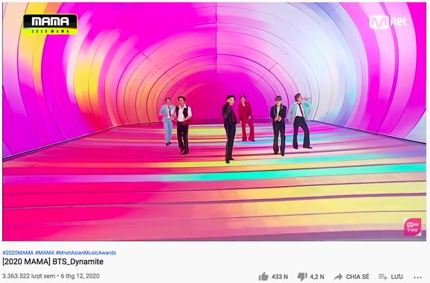 Xếp hạng lượt view sân khấu MAMA 2020: BTS và TWICE kèn cựa nhau top 1, bất ngờ nhất là thứ hạng của Stray Kids và NCT - Ảnh 8.