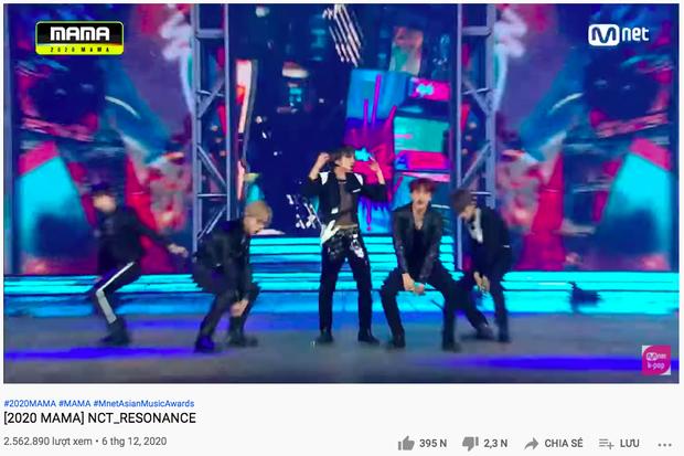 Xếp hạng lượt view sân khấu MAMA 2020: BTS và TWICE kèn cựa nhau top 1, bất ngờ nhất là thứ hạng của Stray Kids và NCT - Ảnh 6.