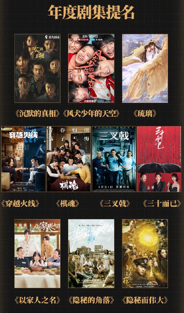 Lang Điện Hạ bất ngờ lọt top phim dở nhất 2020 do báo Trung bầu chọn, bà con ai cũng khó hiểu - Ảnh 6.