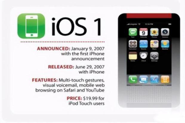 Apple đã bán được bao nhiêu chiếc iPhone kể từ khi ra mắt? - Ảnh 2.