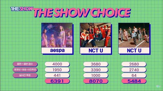 Hết BTS giờ đến NCT tự đấu đá nhau trên show, tân binh aespa không ngại góp vui: Ai thắng thì cúp cũng về nhà SM cả thôi! - Ảnh 4.