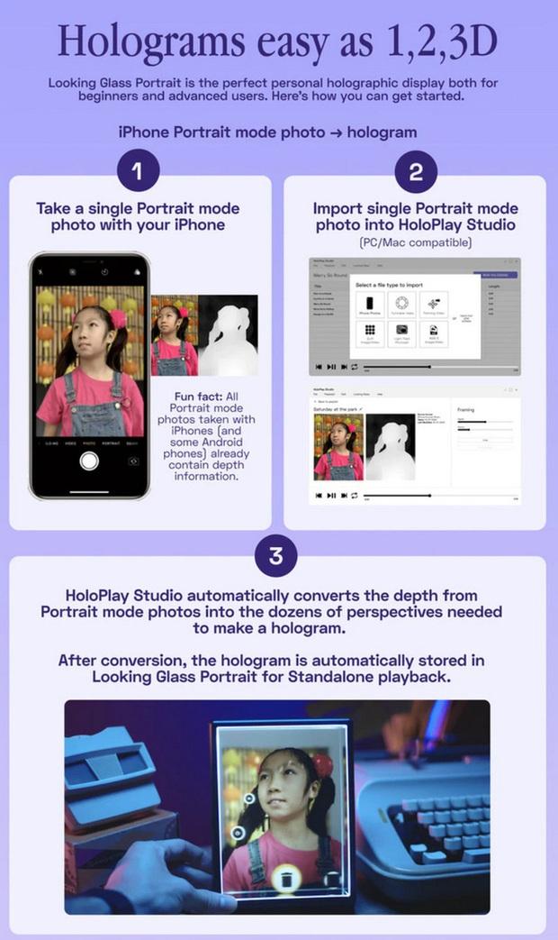 Portrait: Khung hình đặc biệt có thể chiếu ảnh chân dung, chat video ở định dạng 3D cực kỳ ấn tượng - Ảnh 2.