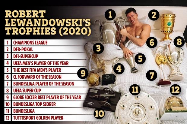 Sao bóng đá đón năm mới 2021: Mong ước của Ronaldo, màn khoe 12 danh hiệu trong năm trên giường ngủ của cầu thủ hay nhất thế giới - Ảnh 5.