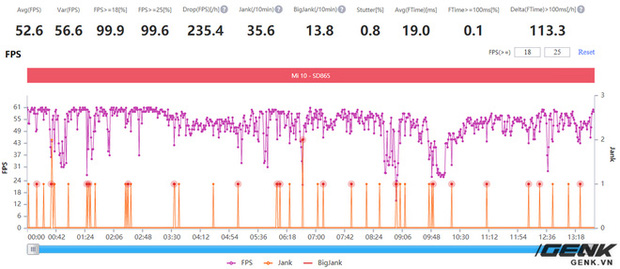 Đánh giá hiệu năng gaming trên Xiaomi Mi 11: Snapdragon 888 liệu có nóng như lời đồn? - Ảnh 35.