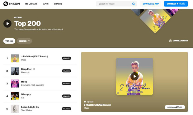 Pháo bất ngờ nhận lời mời hợp tác của rapper người Mỹ gốc Việt Tyga sau khi Hai Phút Hơn #1 Shazam cách đây chưa lâu - Ảnh 3.