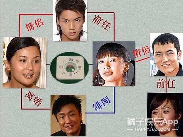 Thuyết âm mưu căng đét từ Hong Kong: Angela Baby -  Huỳnh Hiểu Minh thay phiên nhau làm Tuesday, thêm 4 nhân vật liên quan? - Ảnh 2.