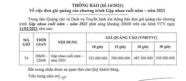 Bảng giá quảng cáo Táo Quân 2021 chứng minh Hoàng Thùy hoàn toàn đúng trong ồn ào TVC 30s? - Ảnh 1.