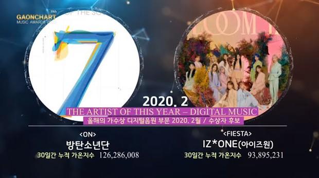 Tổng kết lễ trao giải GAON: BTS và BLACKPINK là Nghệ sĩ của năm, nhóm nữ thị phi nhà SM lần đầu nhận giải Tân binh - Ảnh 3.