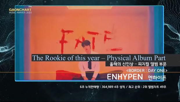 Tổng kết lễ trao giải GAON: BTS và BLACKPINK là Nghệ sĩ của năm, nhóm nữ thị phi nhà SM lần đầu nhận giải Tân binh - Ảnh 9.