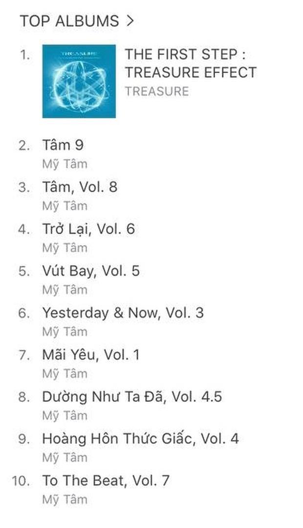 HOT: Mỹ Tâm công bố liveshow tại TP.HCM và Hà Nội, fan phấn khích đưa cả album đóng chiếm top iTunes - Ảnh 7.