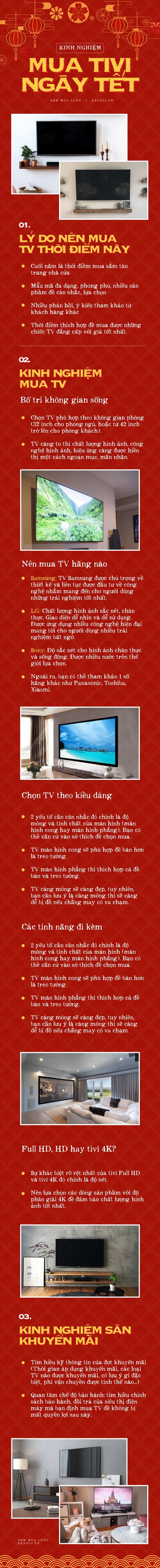 Góc chị em low-tech sắm Tết: Kinh nghiệm chọn mua TV xịn sò giá cả hợp lý giữa mùa sale - Ảnh 1.