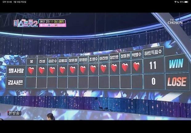 Không tiêu hoá nổi màn hôn vợ mùi mẫn của thành viên Super Junior khi thi tài, BGK chấm 0 điểm còn dư luận đòi đuổi khỏi nhóm - Ảnh 4.