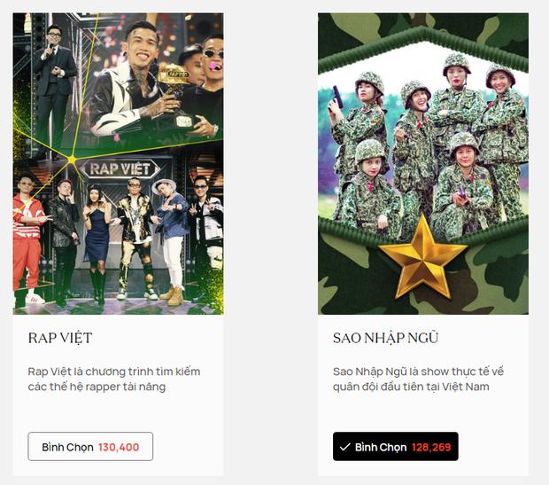 Rap Việt lấy lại vị trí dẫn đầu, fan Sao Nhập Ngũ lo lắng kêu gọi bình chọn tại WeChoice Awards 2020 - Ảnh 2.