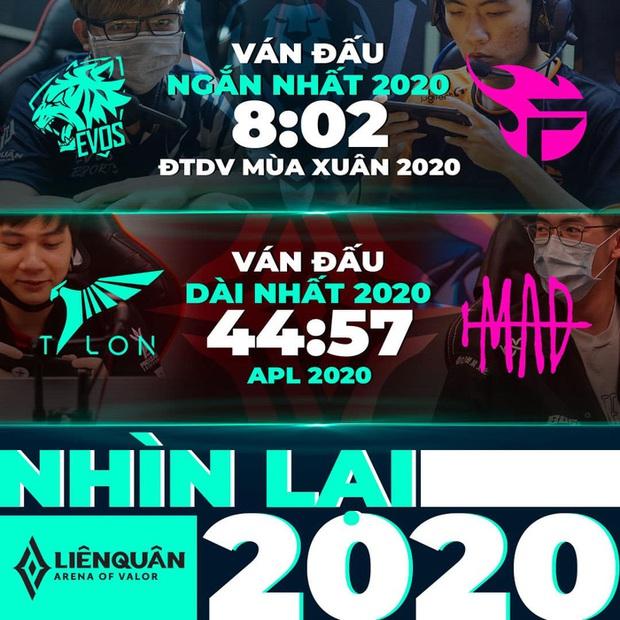 Năm 2020 của Liên Quân Mobile Việt Nam qua những con số: Sàn diễn của Saigon Phantom và Team Flash - Ảnh 6.