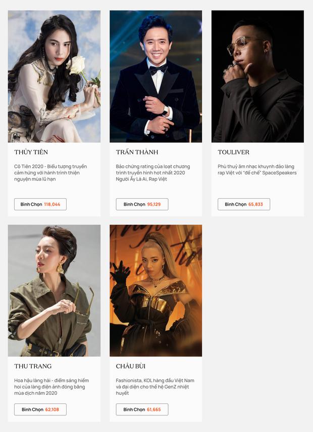 Chỉ còn 24 giờ nữa để bình chọn cho đề cử bạn yêu thích nhất tại WeChoice Awards 2020! - Ảnh 7.
