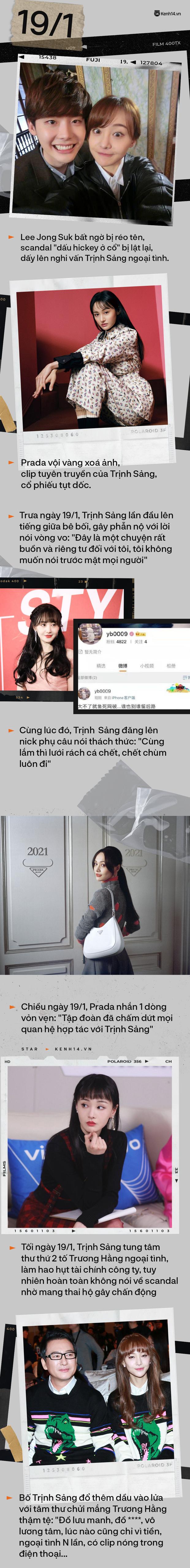 Toàn cảnh scandal khiến Trịnh Sảng thân bại danh liệt: Thuê người mang thai, ruồng bỏ con cái, Lee Jong Suk cũng bị réo tên - Ảnh 3.