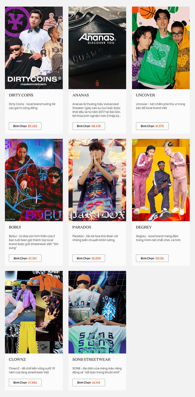Cổng bình chọn đã chính thức đóng, cập nhật nóng những cái tên dẫn đầu tại WeChoice Awards 2020! - Ảnh 6.