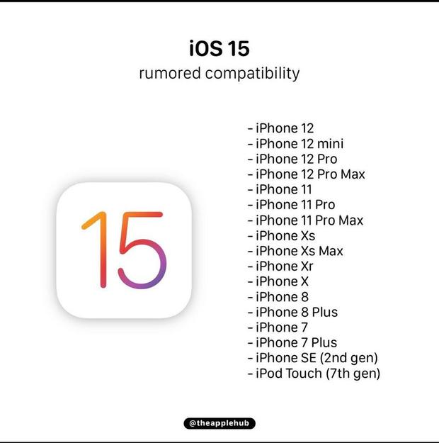 Rò rỉ thông tin những dòng iPhone sẽ được hỗ trợ nâng cấp lên iOS 15 - Ảnh 1.