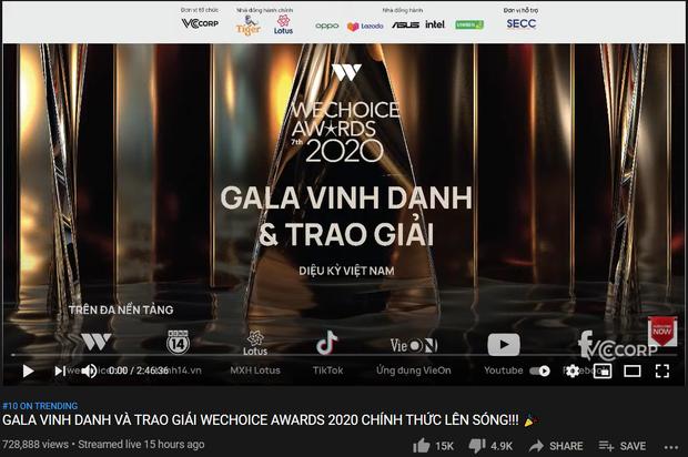 Sự kiện Gala trao giải WeChoice Awards 2020 lọt top 10 trending YouTube - Ảnh 6.