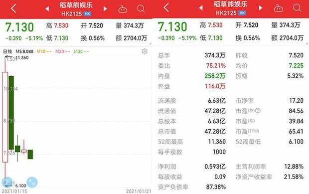 Mới thành tỷ phú đô la, Lưu Thi Thi lại thua lỗ thảm hại khi sính lễ bốc hơi 1500 tỷ đồng chỉ sau vài ngày - Ảnh 4.